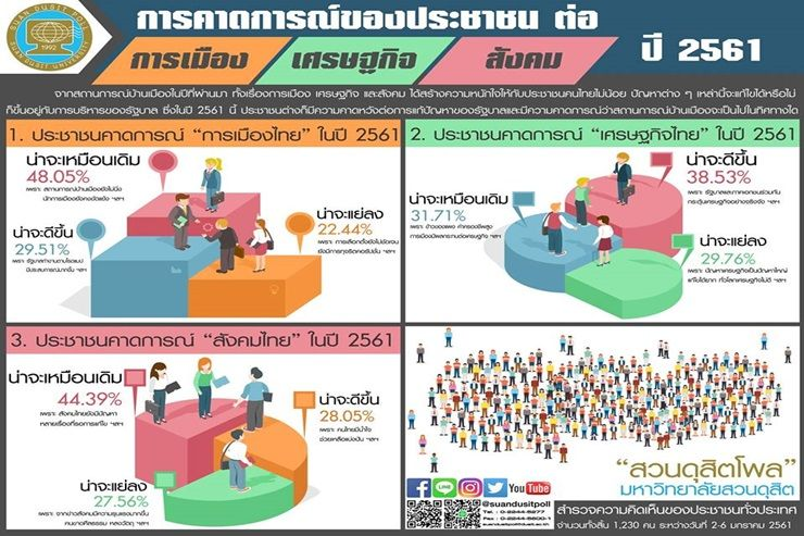 Good news in Thai society